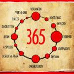 365 dagen succesvol onderwijs
